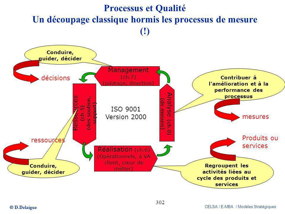 D.Delaigue CELSA / E-MBA / Modèles Stratégiques 302 Management (ch.7) (pilotage, direction) Ressources (ch.5) (des soutien, support) Réalisation (ch.6