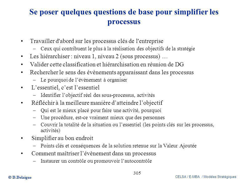 D.Delaigue CELSA / E-MBA / Modèles Stratégiques 305 Se poser quelques questions de base pour simplifier les processus Travailler d'abord sur les proce
