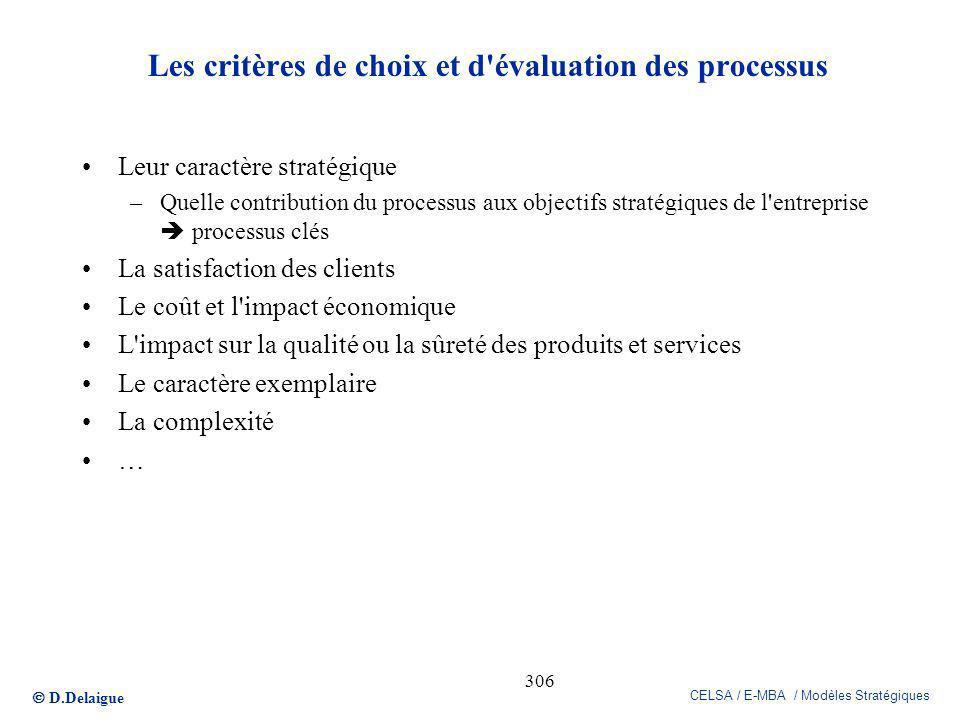 D.Delaigue CELSA / E-MBA / Modèles Stratégiques 306 Les critères de choix et d'évaluation des processus Leur caractère stratégique –Quelle contributio