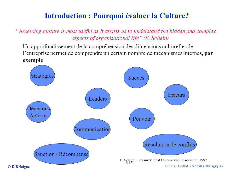 D.Delaigue CELSA / E-MBA / Modèles Stratégiques 315 Introduction : Pourquoi évaluer la Culture? Assessing culture is most useful as it assists us to u
