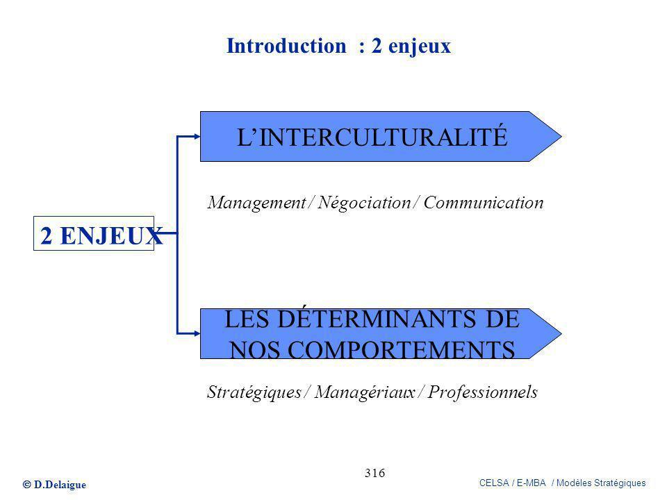 D.Delaigue CELSA / E-MBA / Modèles Stratégiques 316 Introduction : 2 enjeux 2 ENJEUX LINTERCULTURALITÉ Management / Négociation / Communication LES DÉ