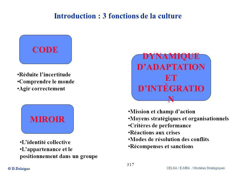 D.Delaigue CELSA / E-MBA / Modèles Stratégiques 317 Introduction : 3 fonctions de la culture CODE Réduite lincertitude Comprendre le monde Agir correc
