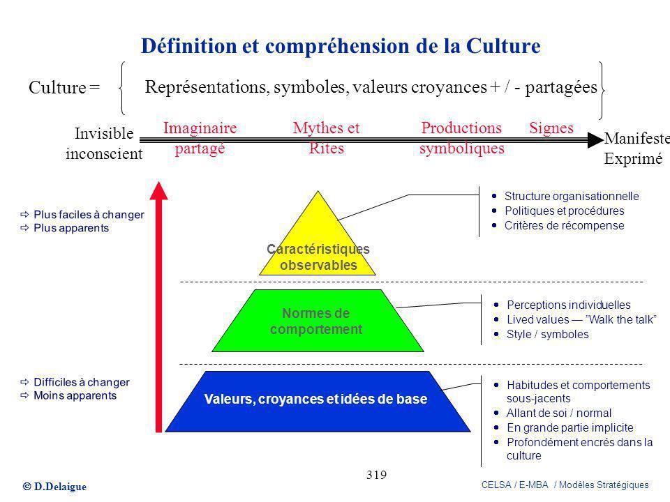 D.Delaigue CELSA / E-MBA / Modèles Stratégiques 319 Définition et compréhension de la Culture Caractéristiques observables Normes de comportement Vale