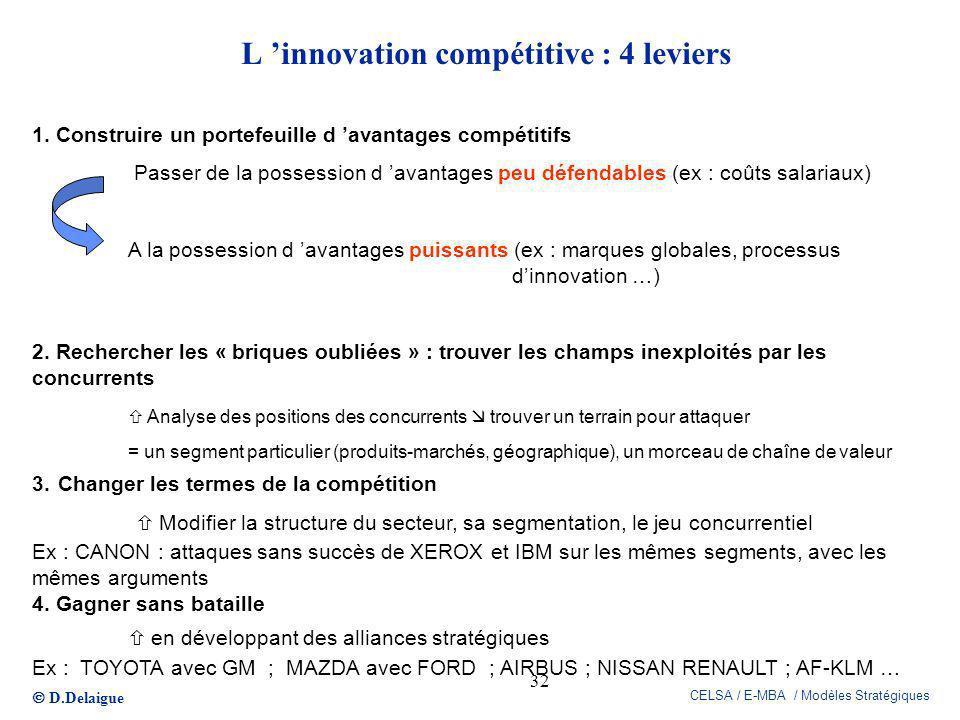 D.Delaigue CELSA / E-MBA / Modèles Stratégiques 32 L innovation compétitive : 4 leviers 1. Construire un portefeuille d avantages compétitifs Passer d