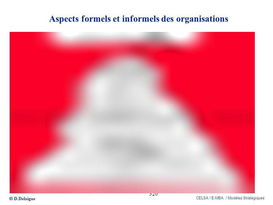 D.Delaigue CELSA / E-MBA / Modèles Stratégiques 320 Aspects formels et informels des organisations
