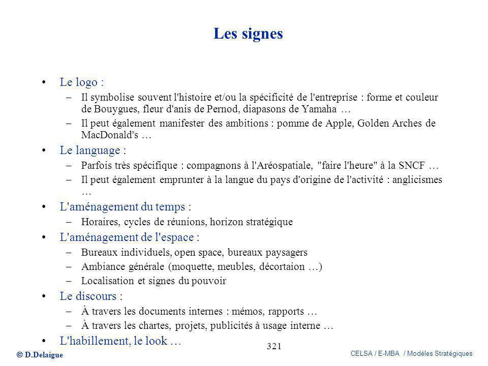D.Delaigue CELSA / E-MBA / Modèles Stratégiques 321 Les signes Le logo : –Il symbolise souvent l'histoire et/ou la spécificité de l'entreprise : forme
