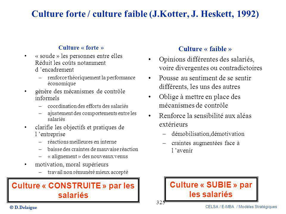 D.Delaigue CELSA / E-MBA / Modèles Stratégiques 325 Culture « CONSTRUITE » par les salariés Culture « SUBIE » par les salariés Culture forte / culture