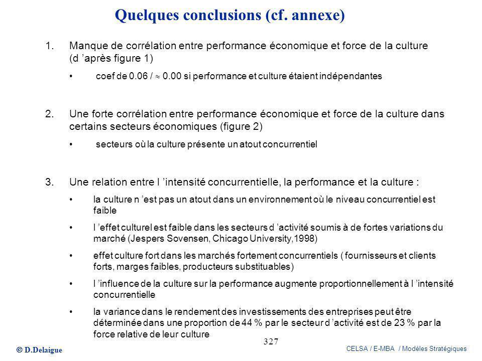 D.Delaigue CELSA / E-MBA / Modèles Stratégiques 327 Quelques conclusions (cf. annexe) 1.Manque de corrélation entre performance économique et force de