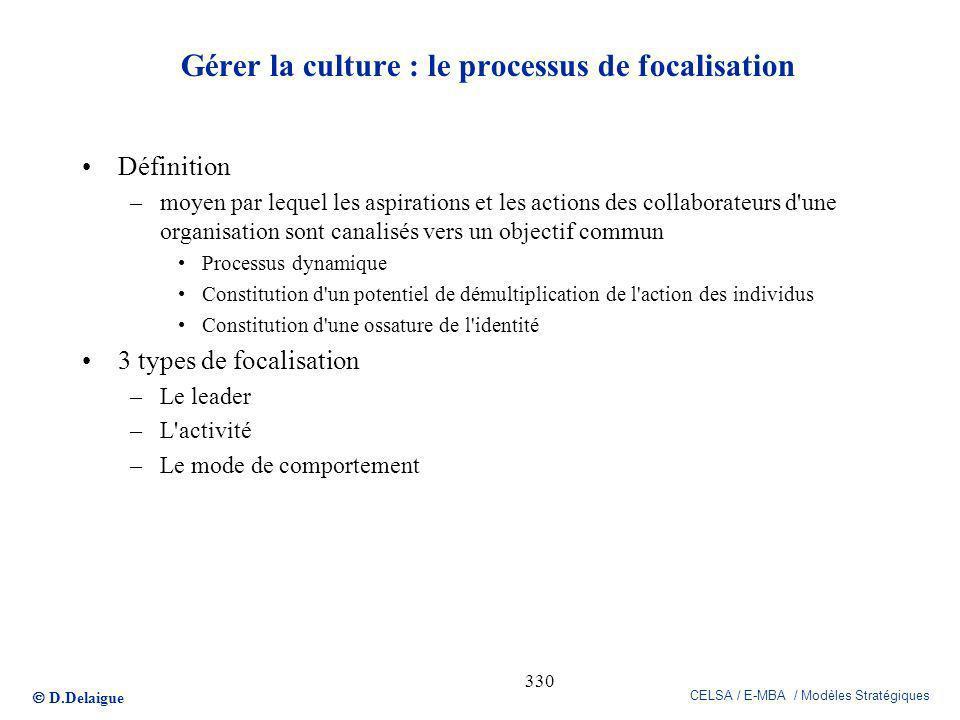 D.Delaigue CELSA / E-MBA / Modèles Stratégiques 330 Gérer la culture : le processus de focalisation Définition –moyen par lequel les aspirations et le