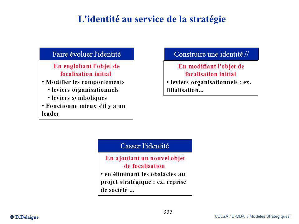 D.Delaigue CELSA / E-MBA / Modèles Stratégiques 333 L'identité au service de la stratégie En englobant l'objet de focalisation initial Modifier les co