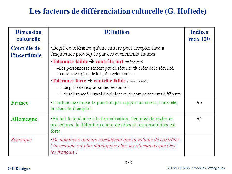 D.Delaigue CELSA / E-MBA / Modèles Stratégiques 338 Les facteurs de différenciation culturelle (G. Hoftede) Dimension culturelle DéfinitionIndices max