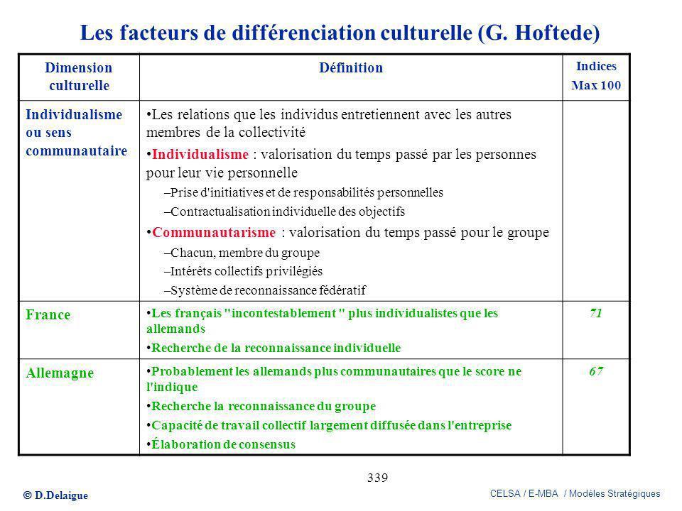 D.Delaigue CELSA / E-MBA / Modèles Stratégiques 339 Les facteurs de différenciation culturelle (G. Hoftede) Dimension culturelle Définition Indices Ma