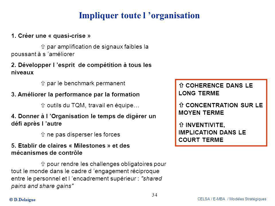 D.Delaigue CELSA / E-MBA / Modèles Stratégiques 34 Impliquer toute l organisation 1. Créer une « quasi-crise » par amplification de signaux faibles la
