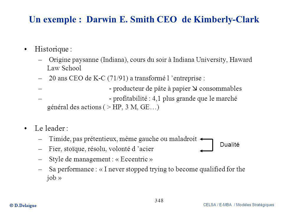 D.Delaigue CELSA / E-MBA / Modèles Stratégiques 348 Dualité Un exemple : Darwin E. Smith CEO de Kimberly-Clark Historique : – Origine paysanne (Indian