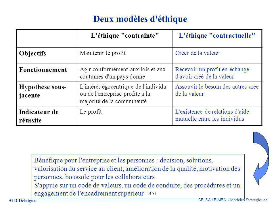 D.Delaigue CELSA / E-MBA / Modèles Stratégiques 351 Deux modèles d'éthique L'éthique