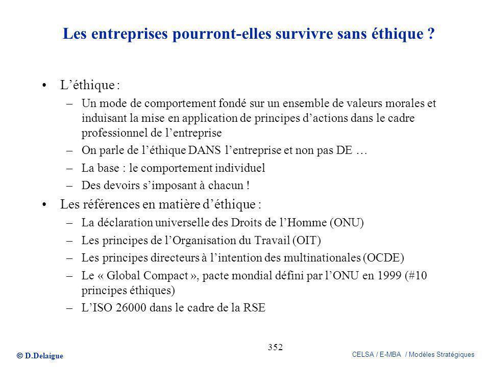 D.Delaigue CELSA / E-MBA / Modèles Stratégiques 352 Les entreprises pourront-elles survivre sans éthique ? Léthique : –Un mode de comportement fondé s