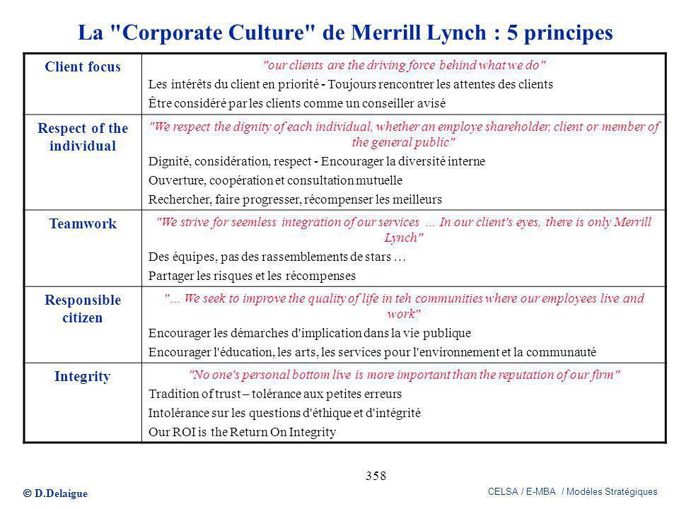 D.Delaigue CELSA / E-MBA / Modèles Stratégiques 358 La