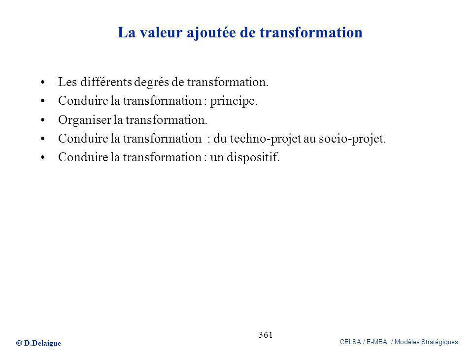 D.Delaigue CELSA / E-MBA / Modèles Stratégiques 361 La valeur ajoutée de transformation Les différents degrés de transformation. Conduire la transform