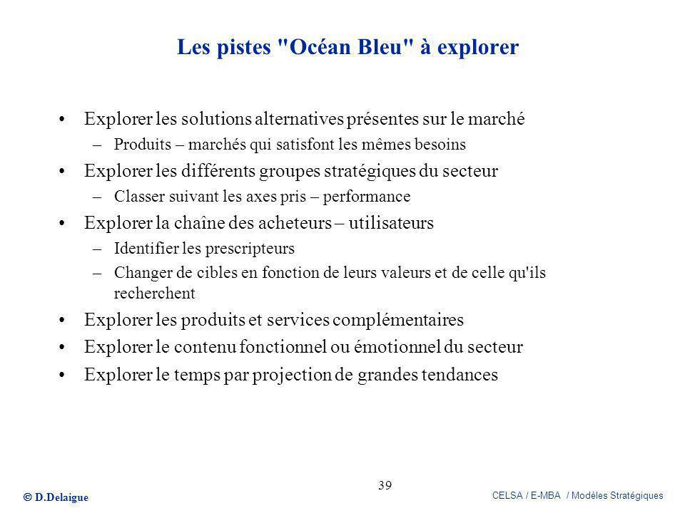 D.Delaigue CELSA / E-MBA / Modèles Stratégiques 39 Les pistes