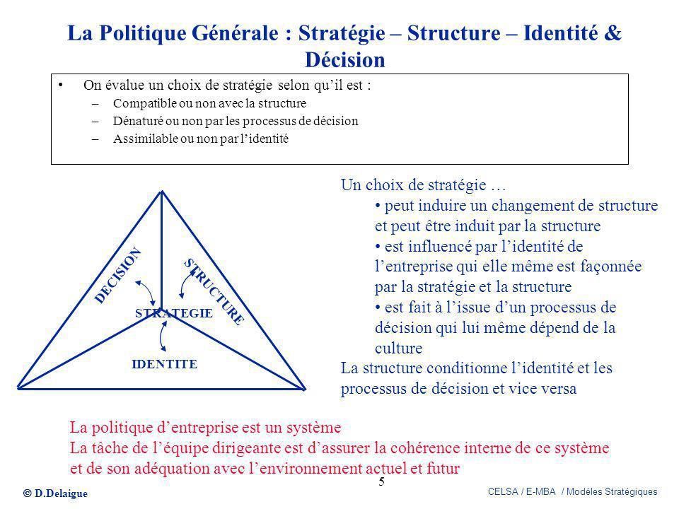 D.Delaigue CELSA / E-MBA / Modèles Stratégiques 5 La Politique Générale : Stratégie – Structure – Identité & Décision On évalue un choix de stratégie