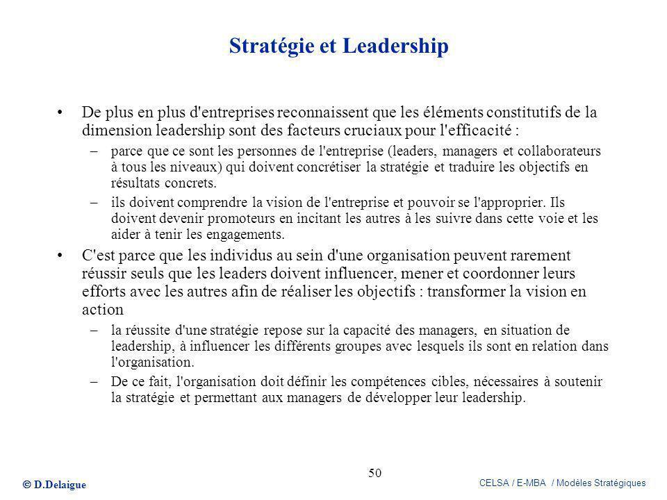 D.Delaigue CELSA / E-MBA / Modèles Stratégiques 50 Stratégie et Leadership De plus en plus d'entreprises reconnaissent que les éléments constitutifs d