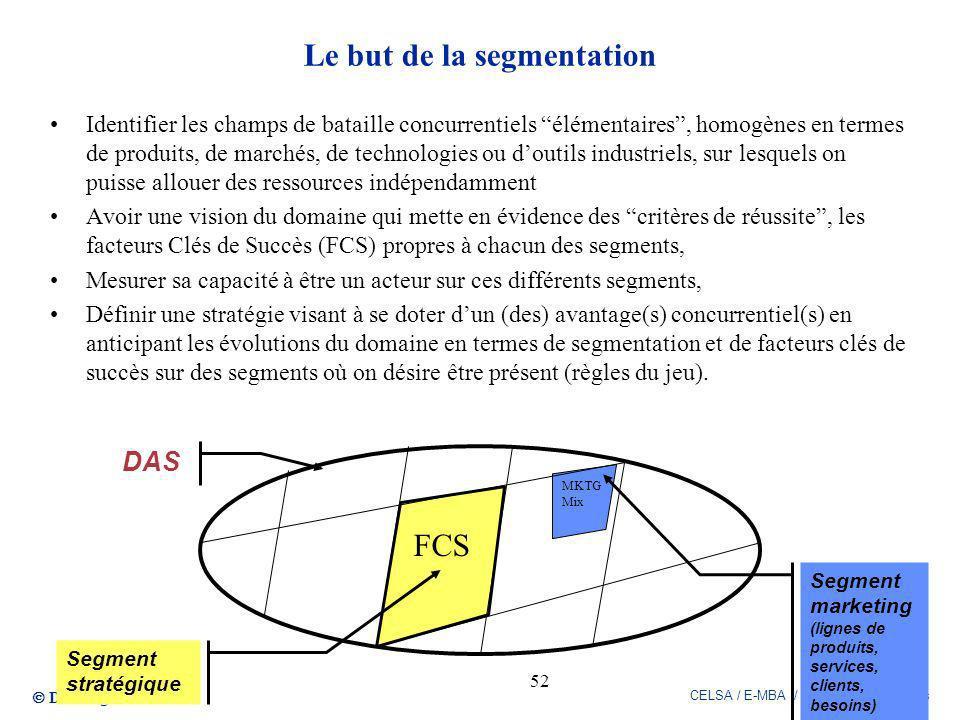 D.Delaigue CELSA / E-MBA / Modèles Stratégiques 52 DAS Segment marketing (lignes de produits, services, clients, besoins) Segment stratégique FCS MKTG