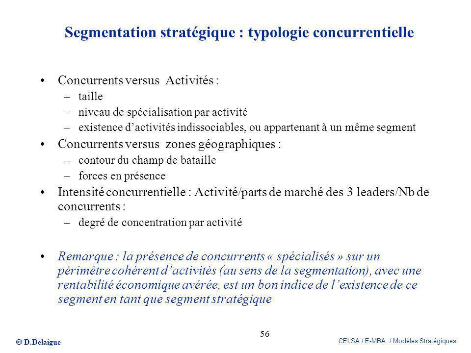 D.Delaigue CELSA / E-MBA / Modèles Stratégiques 56 Segmentation stratégique : typologie concurrentielle Concurrents versus Activités : –taille –niveau