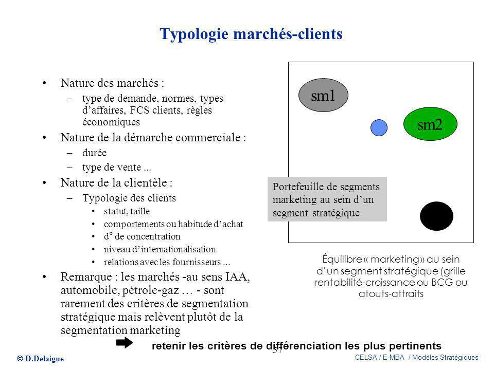 D.Delaigue CELSA / E-MBA / Modèles Stratégiques 57 retenir les critères de différenciation les plus pertinents sm1 sm2 Équilibre « marketing » au sein