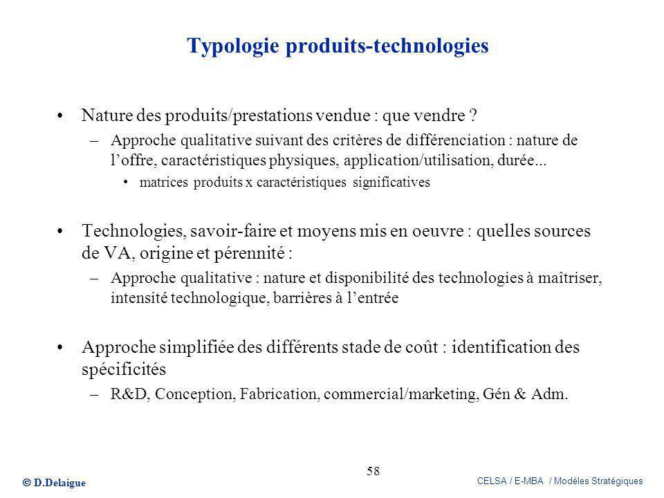 D.Delaigue CELSA / E-MBA / Modèles Stratégiques 58 Typologie produits-technologies Nature des produits/prestations vendue : que vendre ? –Approche qua