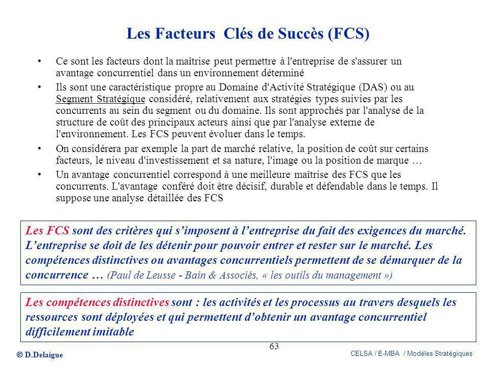 D.Delaigue CELSA / E-MBA / Modèles Stratégiques 63 Les Facteurs Clés de Succès (FCS) Ce sont les facteurs dont la maîtrise peut permettre à l'entrepri