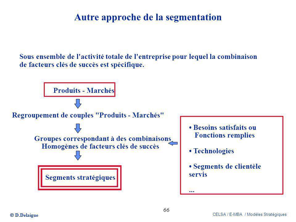 D.Delaigue CELSA / E-MBA / Modèles Stratégiques 66 Sous ensemble de l'activité totale de l'entreprise pour lequel la combinaison de facteurs clés de s
