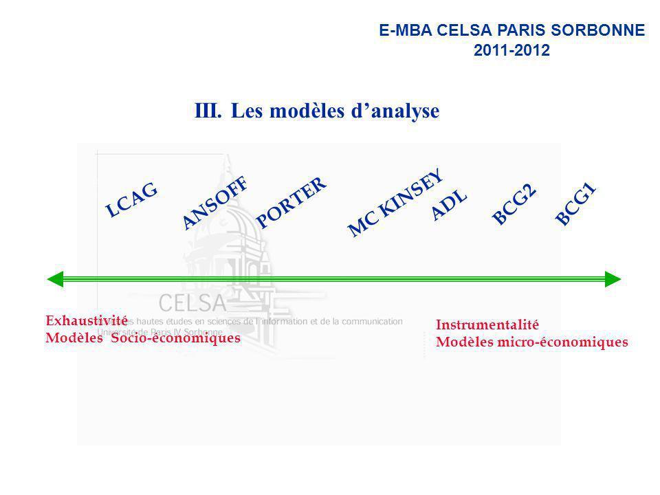 E-MBA CELSA PARIS SORBONNE 2011-2012 III. Les modèles danalyse Instrumentalité Modèles micro-économiques Exhaustivité Modèles Socio-économiques BCG1 B