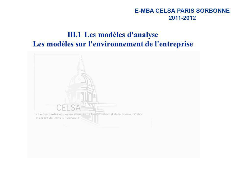 E-MBA CELSA PARIS SORBONNE 2011-2012 III.1 Les modèles d'analyse Les modèles sur l'environnement de l'entreprise