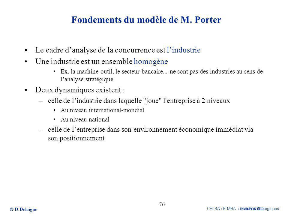 D.Delaigue CELSA / E-MBA / Modèles Stratégiques 76 DAD/PORTER Fondements du modèle de M. Porter Le cadre danalyse de la concurrence est lindustrie Une