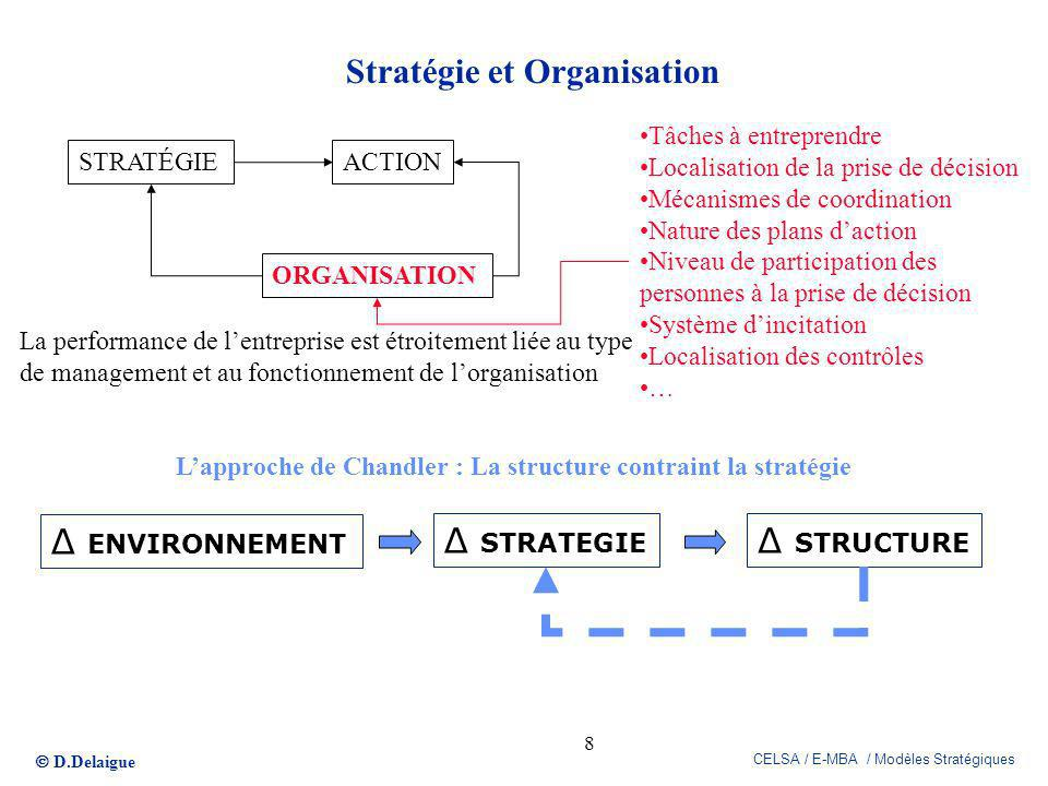 D.Delaigue CELSA / E-MBA / Modèles Stratégiques 79 WEAKNESSESSTRENGTHS Helpful (to achieving the objectives Harmful (to achieving the objectives) THREATSOPPORTUNITIES External Origin Internal Origin 1.How can we Use and Capitalize on each Strength.
