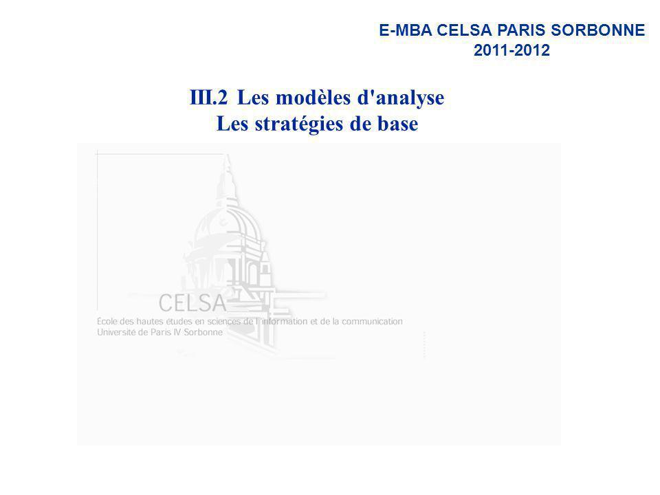 E-MBA CELSA PARIS SORBONNE 2011-2012 III.2 Les modèles d'analyse Les stratégies de base