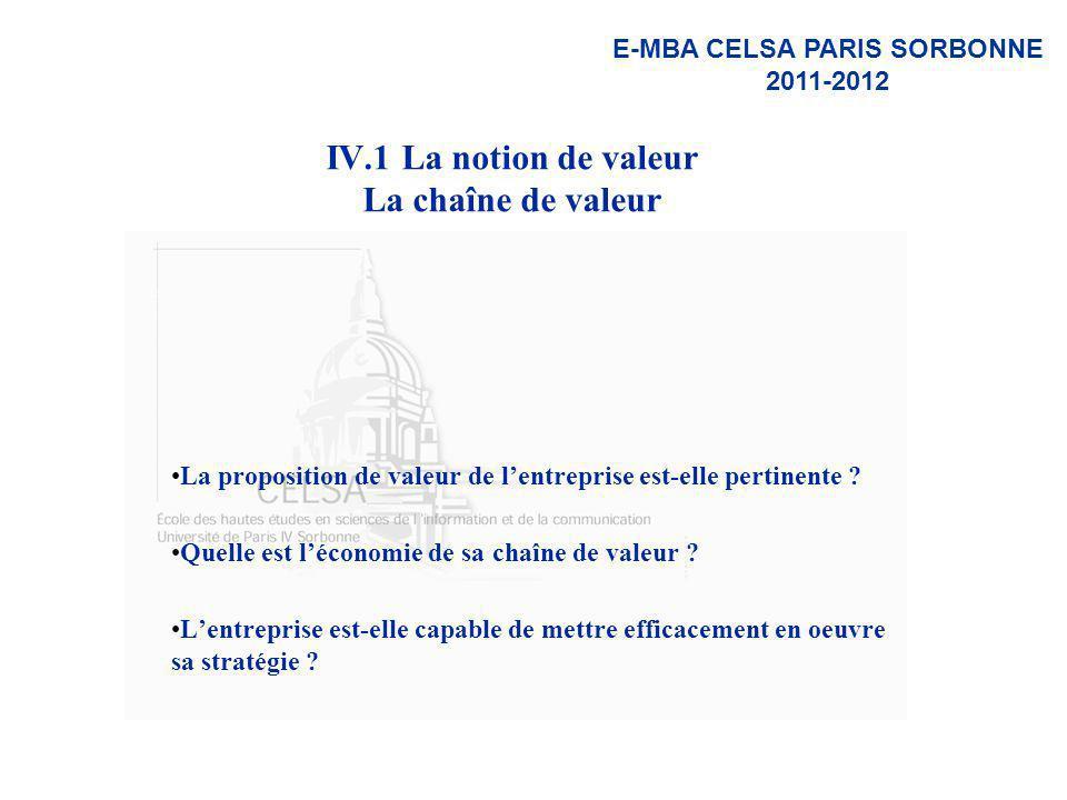 E-MBA CELSA PARIS SORBONNE 2011-2012 IV.1 La notion de valeur La chaîne de valeur La proposition de valeur de lentreprise est-elle pertinente ? Quelle