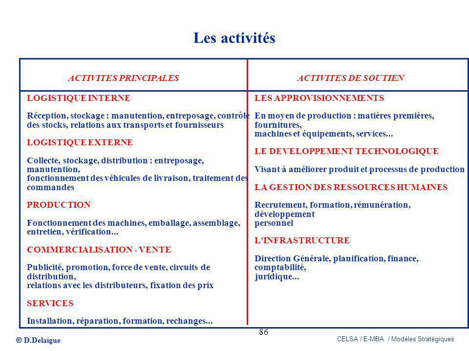 D.Delaigue CELSA / E-MBA / Modèles Stratégiques 86 Les activités ACTIVITES PRINCIPALESACTIVITES DE SOUTIEN LOGISTIQUE INTERNE Réception, stockage : ma