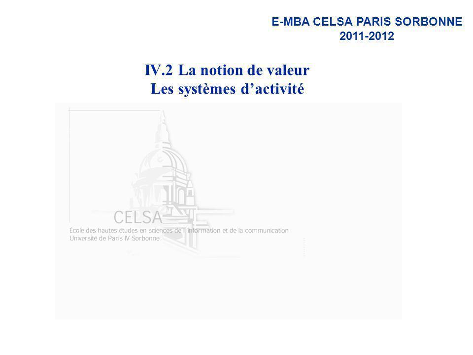 E-MBA CELSA PARIS SORBONNE 2011-2012 IV.2 La notion de valeur Les systèmes dactivité
