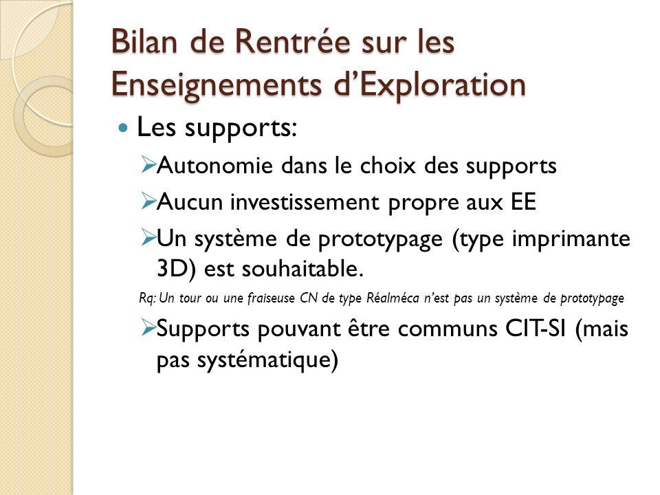 Bilan de Rentrée sur les Enseignements dExploration Les supports: Autonomie dans le choix des supports Aucun investissement propre aux EE Un système de prototypage (type imprimante 3D) est souhaitable.