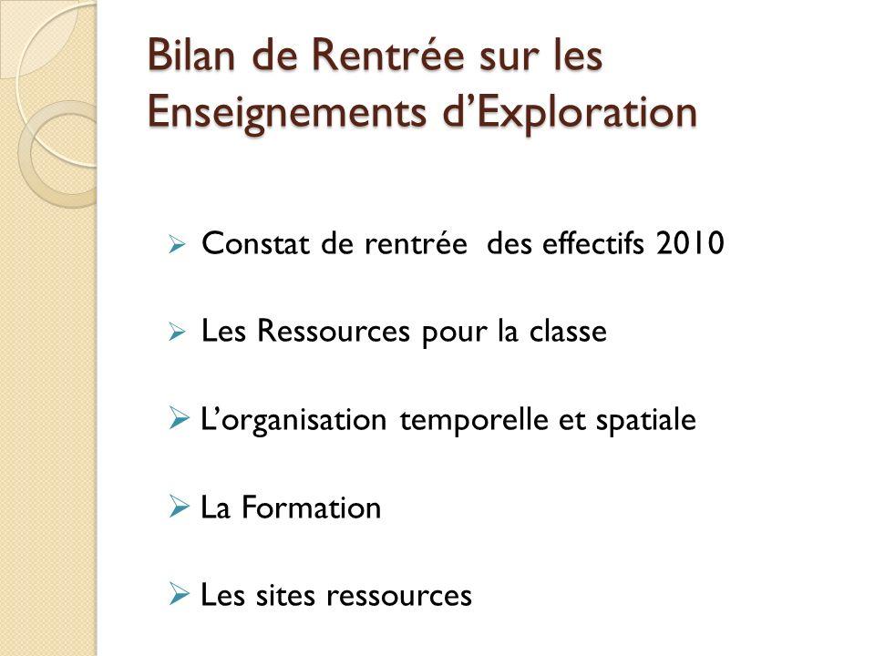 Bilan de Rentrée sur les Enseignements dExploration Constat de rentrée des effectifs 2010 Les Ressources pour la classe Lorganisation temporelle et spatiale La Formation Les sites ressources