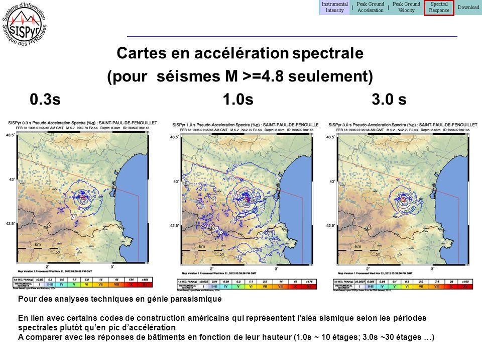 Cartes en accélération spectrale (pour séismes M >=4.8 seulement) 0.3s 1.0s 3.0 s Pour des analyses techniques en génie parasismique En lien avec cert
