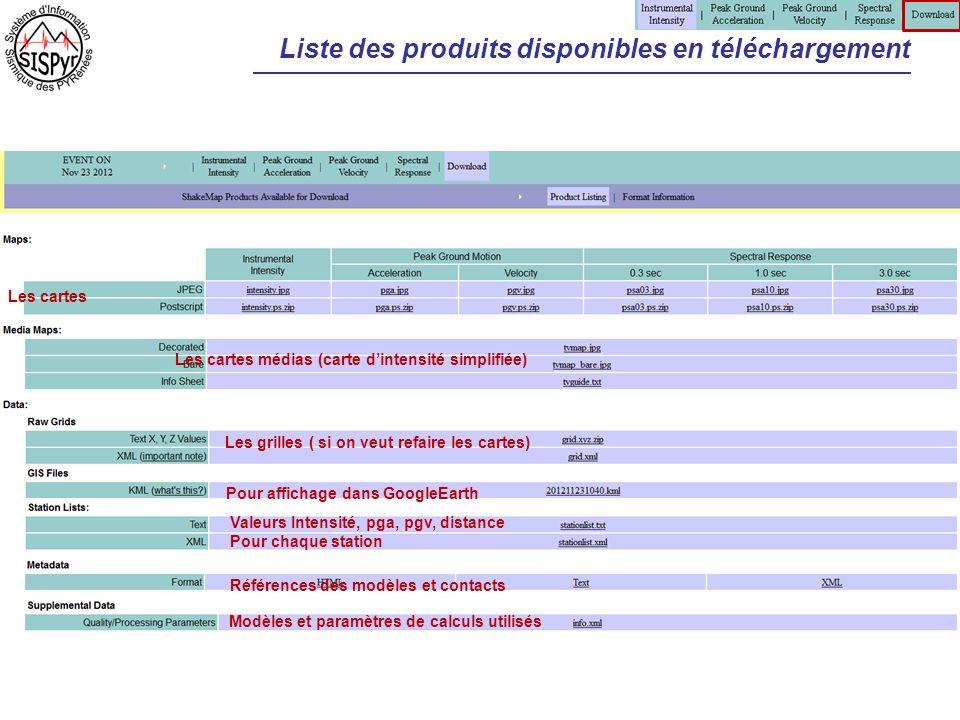 Liste des produits disponibles en téléchargement Les cartes Les cartes médias (carte dintensité simplifiée) Les grilles ( si on veut refaire les carte