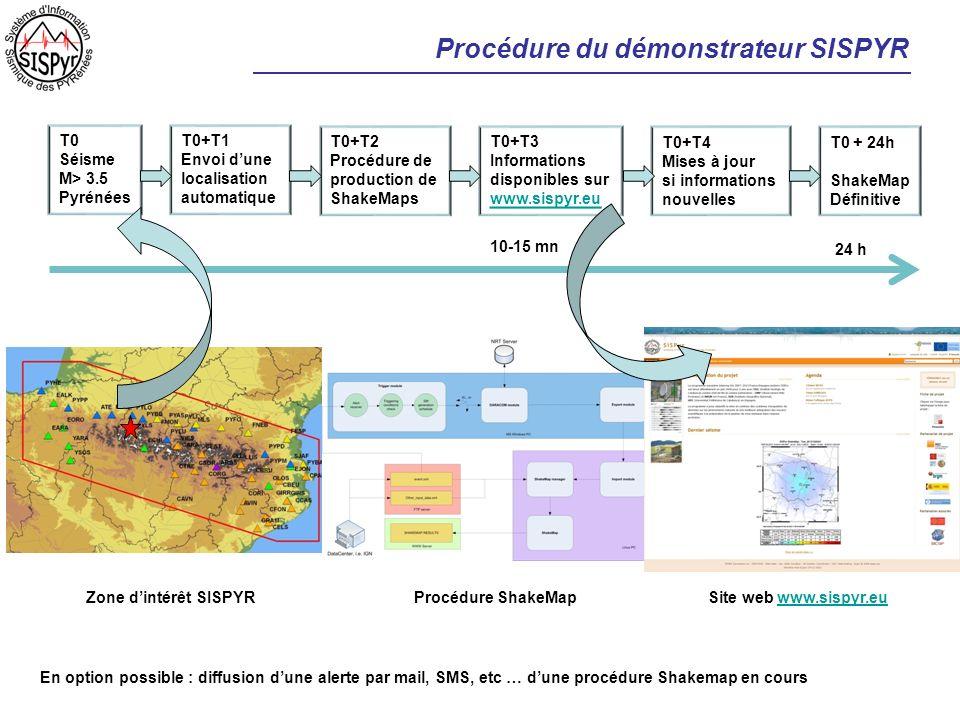 Procédure du démonstrateur SISPYR T0 Séisme M> 3.5 Pyrénées T0+T1 Envoi dune localisation automatique T0+T2 Procédure de production de ShakeMaps T0+T3