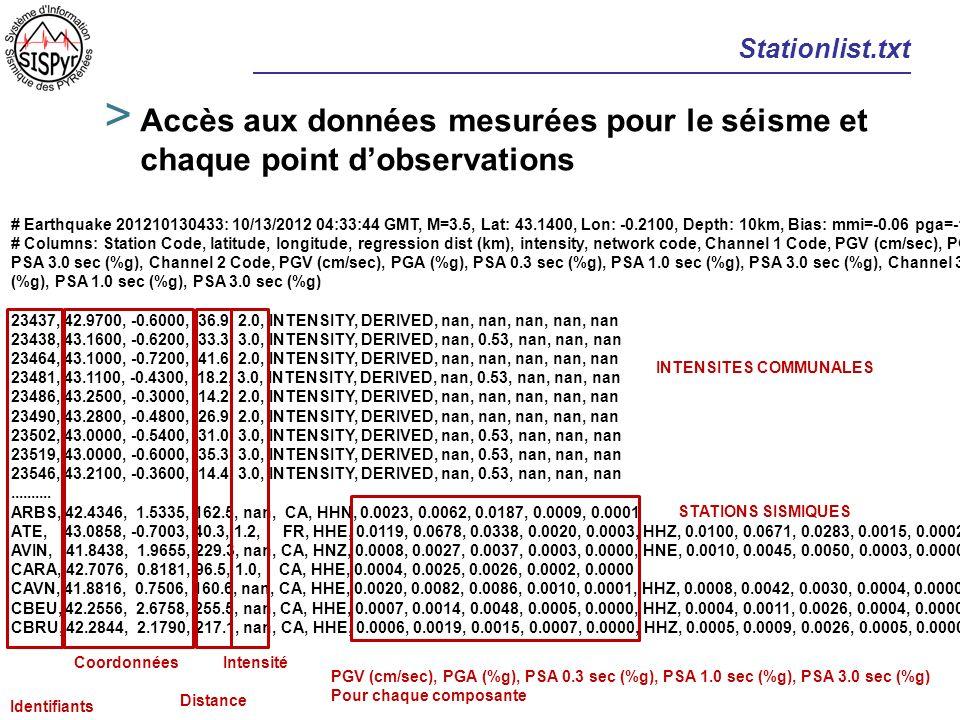 Stationlist.txt > Accès aux données mesurées pour le séisme et chaque point dobservations # Earthquake 201210130433: 10/13/2012 04:33:44 GMT, M=3.5, L