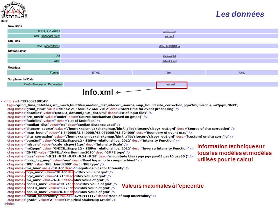 Les données Info.xml Information technique sur tous les modèles et modèles utilisés pour le calcul Valeurs maximales à lépicentre