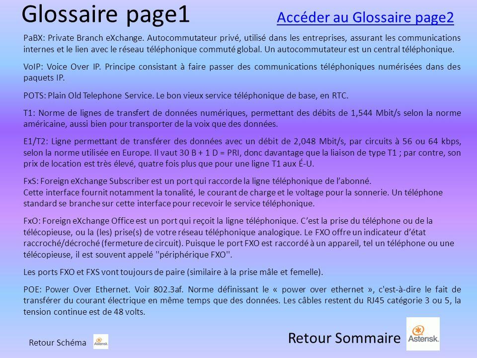 Glossaire page1 Retour Sommaire PaBX: Private Branch eXchange. Autocommutateur privé, utilisé dans les entreprises, assurant les communications intern