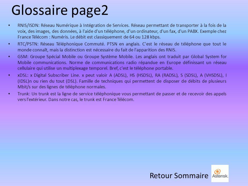 RNIS/ISDN: Réseau Numérique à Intégration de Services.