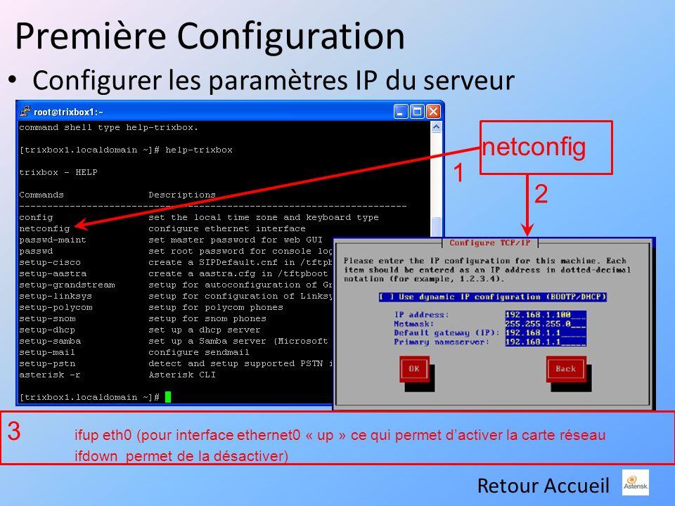 Première Configuration Configurer les paramètres IP du serveur netconfig 1 2 3 ifup eth0 (pour interface ethernet0 « up » ce qui permet dactiver la ca