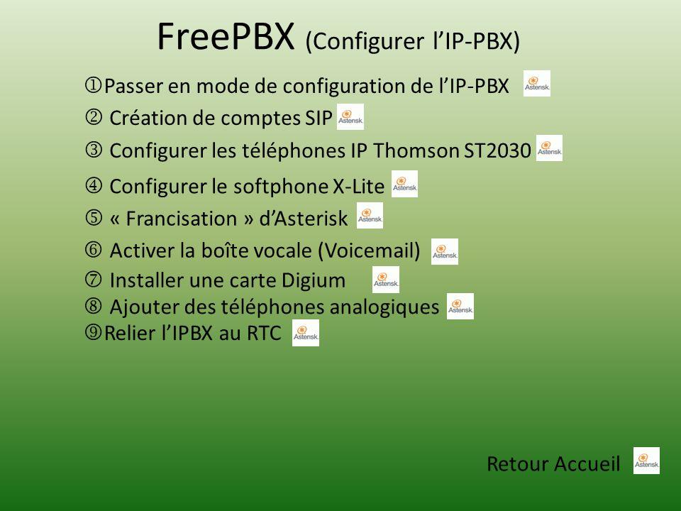 FreePBX (Configurer lIP-PBX) Passer en mode de configuration de lIP-PBX Création de comptes SIP Activer la boîte vocale (Voicemail) Configurer les téléphones IP Thomson ST2030 Configurer le softphone X-Lite Installer une carte Digium « Francisation » dAsterisk Relier lIPBX au RTC Ajouter des téléphones analogiques Retour Accueil